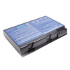 utángyártott Acer Extensa 2350, 2900, 2901, 2950 Laptop akkumulátor - 4400mAh