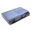 utángyártott Acer TravelMate 4202WLMi Laptop akkumulátor - 4400mAh