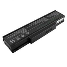 utángyártott Jetta JetBook 8500S Laptop akkumulátor - 4400mAh egyéb notebook akkumulátor
